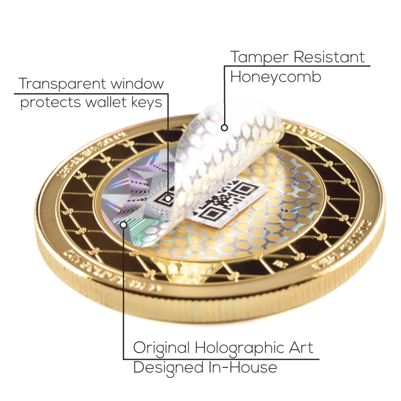 Peeled-Coin-Diagram-Large